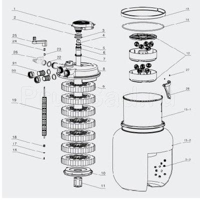 Напорный фильтр для пруда 80м3 Pondtech CPF-50000 (фото, Напорный фильтр 80м3 Pondtech CPF-50000)