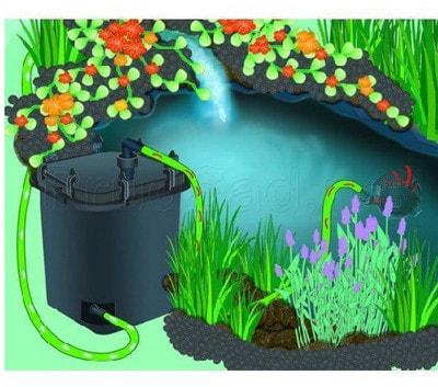 Фильтр для пруда и водоема до 12м3 Pondtech P955 (фото, Фильтр для пруда и водоема до 12м3 Pondtech P955)