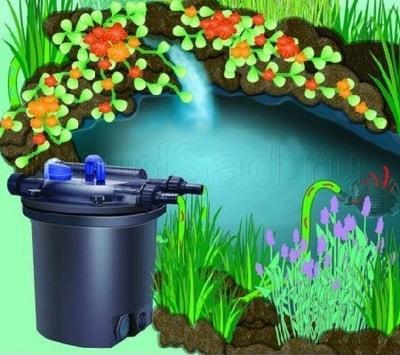 Фильтр для пруда и водоема до 10м3 Pondtech P938 (фото, Фильтр для пруда и водоема до 10м3 Pondtech P938)
