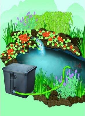 Фильтр для пруда и водоема до 30м3 Pondtech Bio 50 (фото, Фильтр для пруда и водоема до 30м3 Pondtech Bio 50)