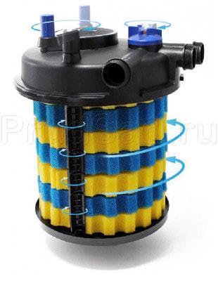 Комплект губок для фильтра Pondtech CPF 30000 (фото, Комплект губок для фильтра Pondtech CPF 30000 )