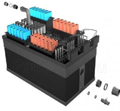Фильтр для пруда до 600м3 Pondtech Bio-Filter 190 IA